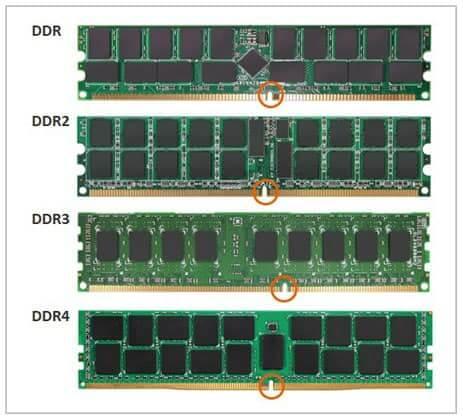 RAM DDR3 vs DDR4 vs DDR5 Tamaño
