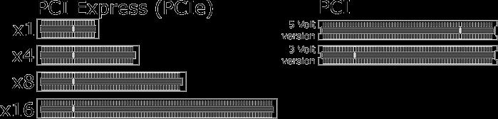 placa micro atx vs atx