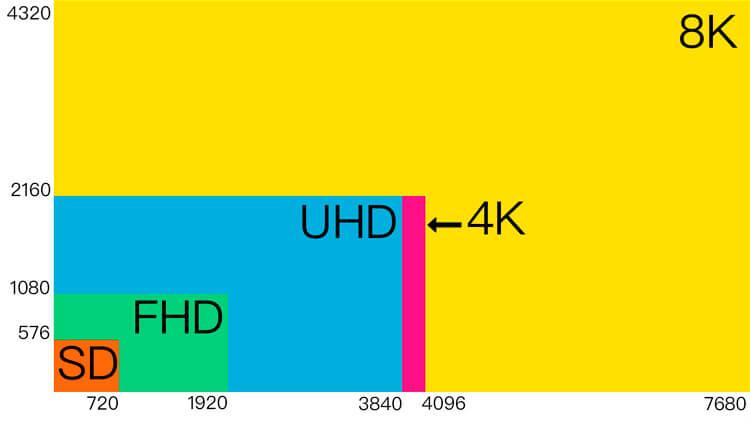 monitor gaming 1440p