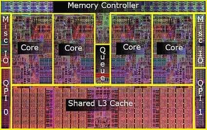 que son los nucleos de un procesador